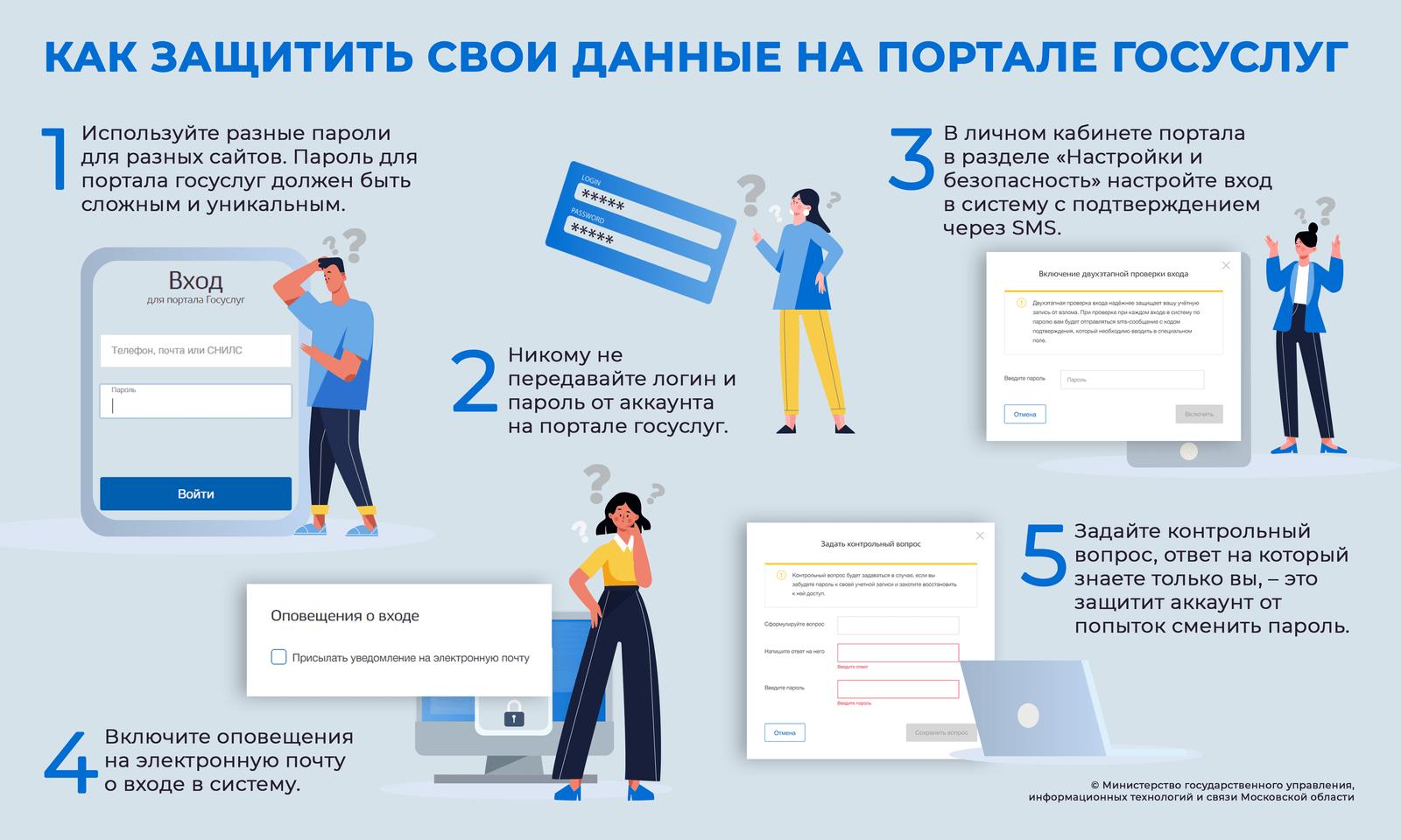 Жителям Подмосковья напомнили, как защитить свои данные на «Госуслугах» | Изображение 1